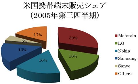 201005131030-2.jpg