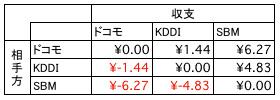 201103301930-3.jpg