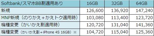 sbm-new-2y-bb.jpg