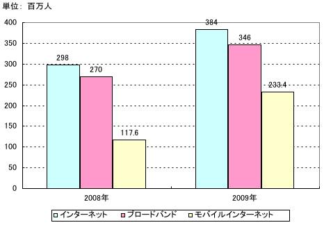 201005261110-2.jpg