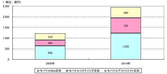 201007071500-3.jpg