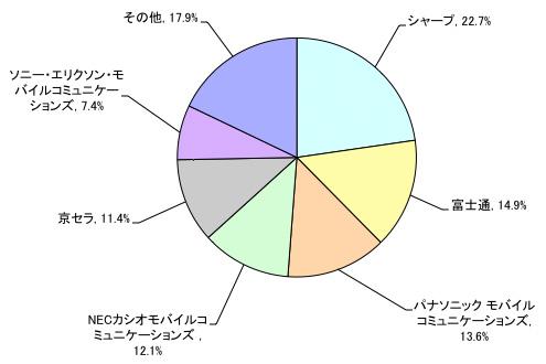 201012011830-2.jpg