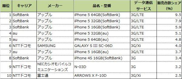 201210101000-1.jpg