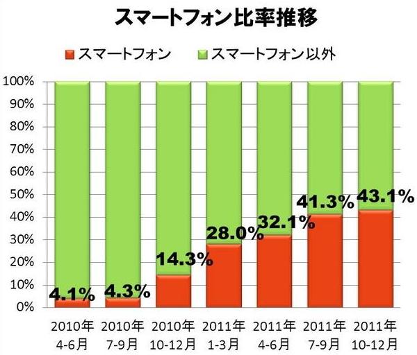 20120214_jeita_001.jpg