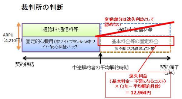 201211261200.jpg