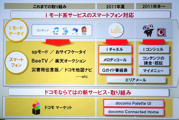 20110516_docomo201.jpg