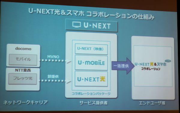 20150128_u-next001.jpg