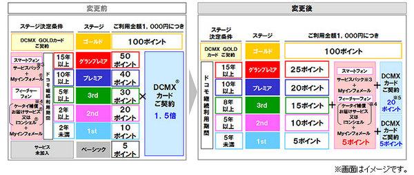 20131003_docomo001.jpg
