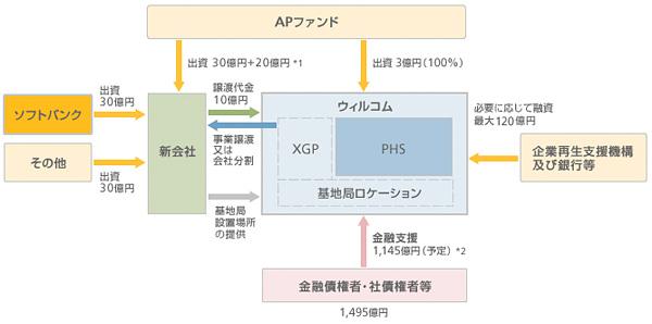 201008031010-2.jpg