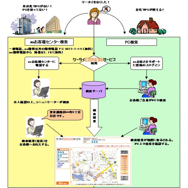 201008311020-1.jpg