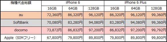 20140912-iphone-price1.jpg