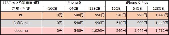 20140912-iphone-price2.jpg