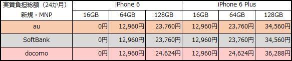 20140912-iphone-price4.jpg