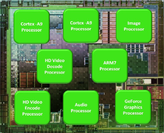 mobileprocessor-1.jpg