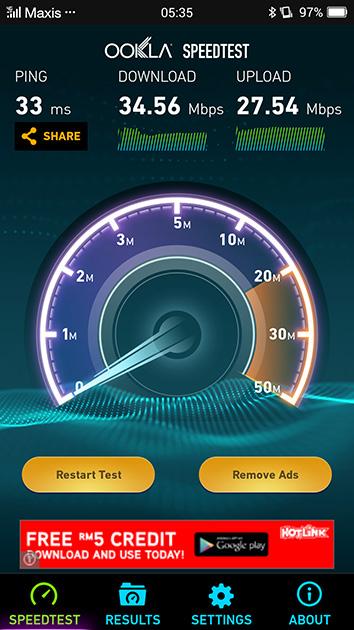 MaxisのLTEネットワークにおいて通信速度を測定してみた。
