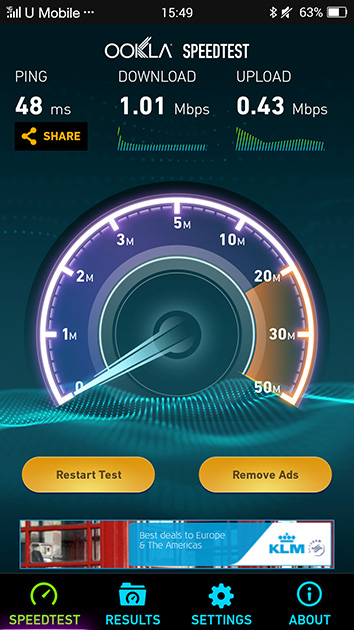 U MobileのLTEネットワークにおいて通信速度を測定してみた。