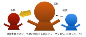 スクリーンショット 2015-05-29 9.50.38