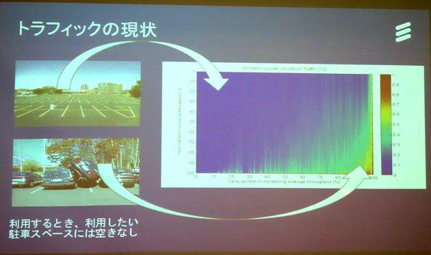 「ウルトラリーン」「ビームフォーミング」がカギ、5Gが目指す低消費電力ネットワークをエリクソンが説明