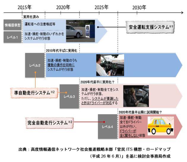 201506-car-2