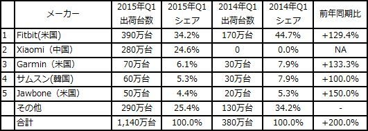 20150610-sato-share1