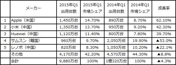 20150624-sato-xiaomi2-1