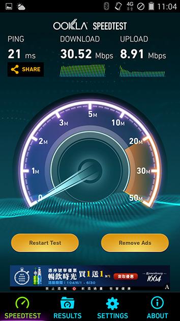 國碁電子のLTEネットワークで通信速度を測定した。