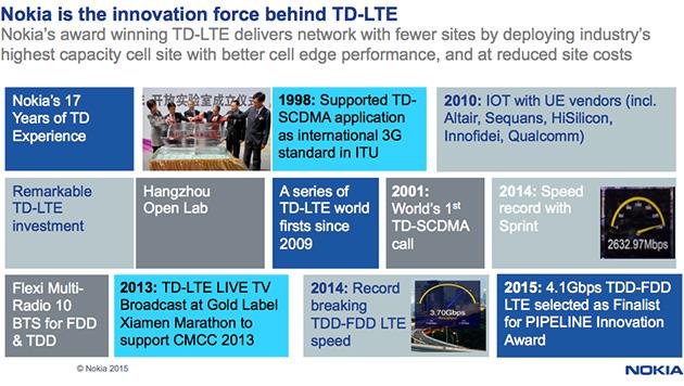 ノキアのTD-LTEに対する取り組み