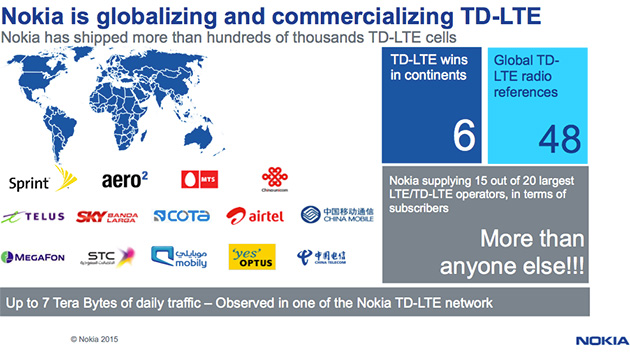 世界で商用化が進むノキアのTD-LTEネットワーク