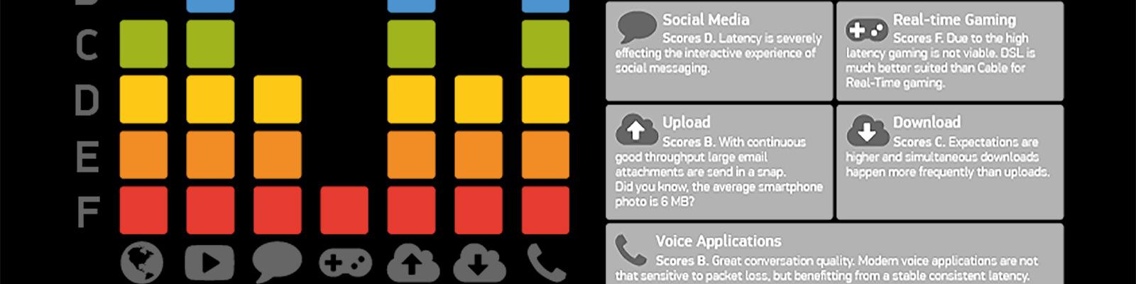 ScoreCardの7つのカテゴリー