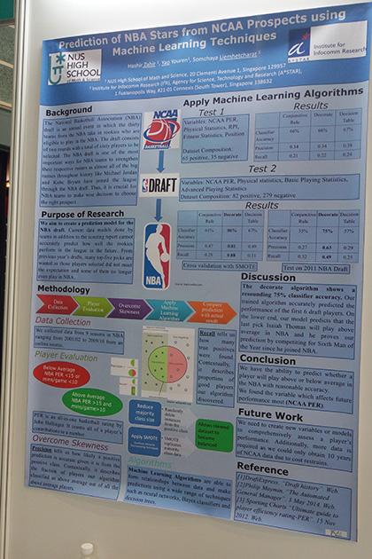 機械学習で、大学バスケットボールリーグとNBAのドラフトの相関性を解析する