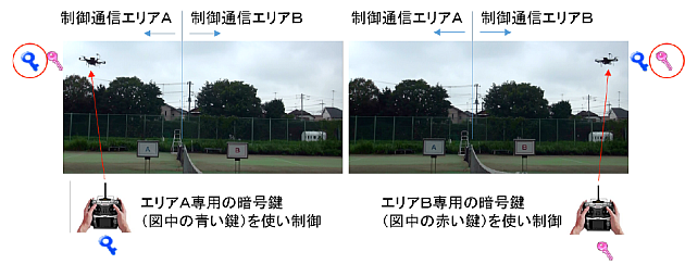 20150929-drone-nict2a