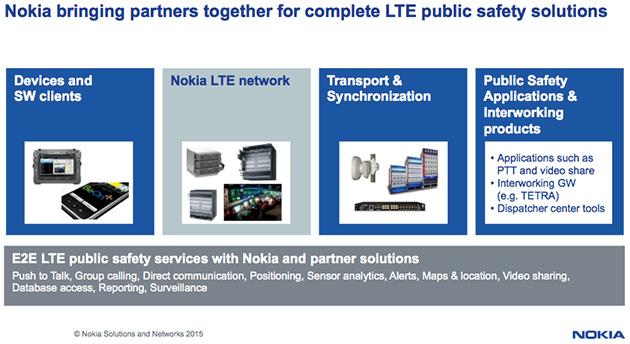 ノキアではPS-LTEのソリューションをエンドツーエンドで提供するため、パートナー戦略を採用している