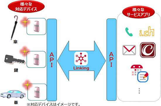20150015_linking001