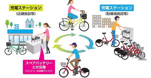 20160205-cycleshare-00