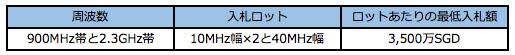 20160322tamura-z2