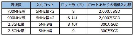 20160322tamura-z3