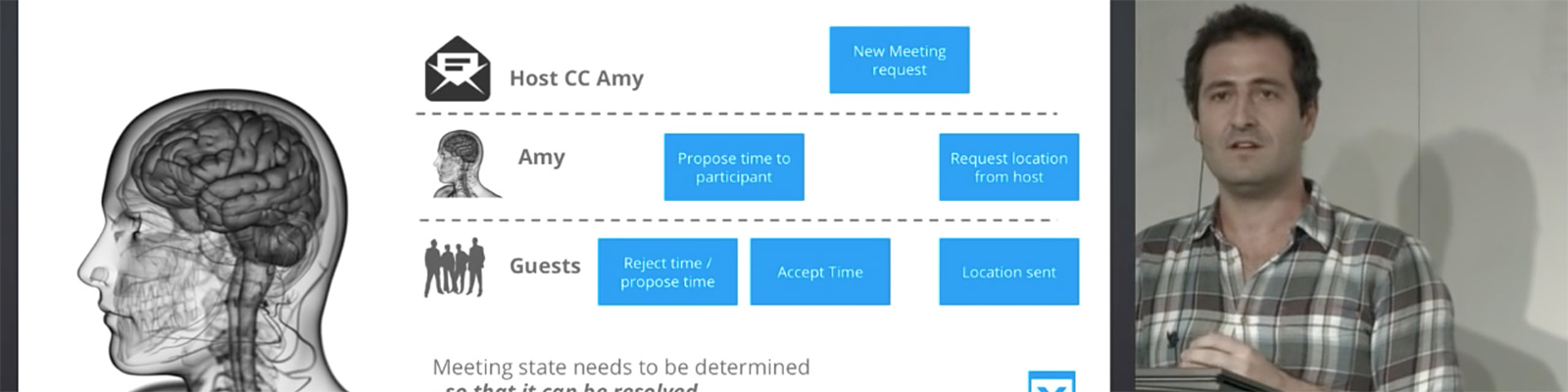 Building Amy: The Email-based Virtual Assistant by x.ai(Hakka Labs)