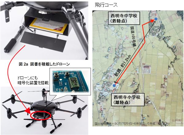 20160413-nict-drone-secure-2