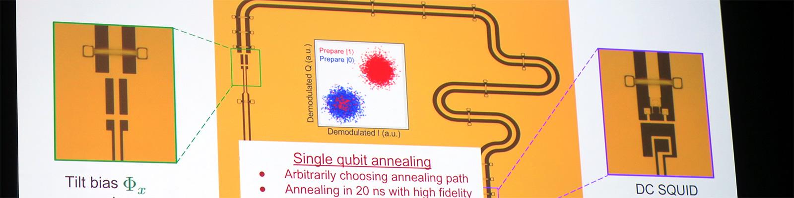Google開発の量子ビットの様子