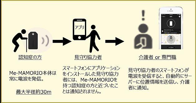 20160802-memamorio