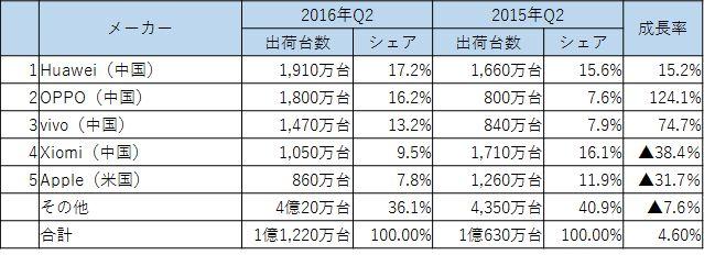 20160830-china2