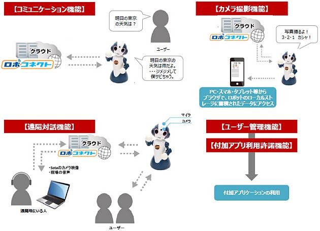 20160830-roboconnect-1