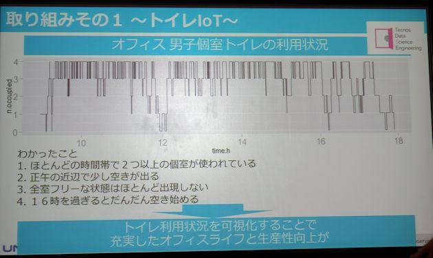 20161205_iot005