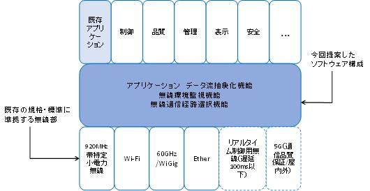 20170118-nict-3