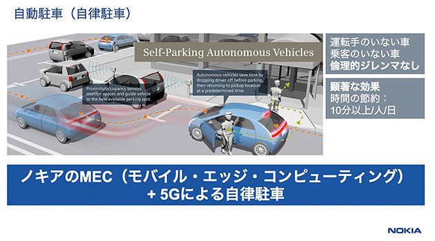 自動駐車(自律駐車)