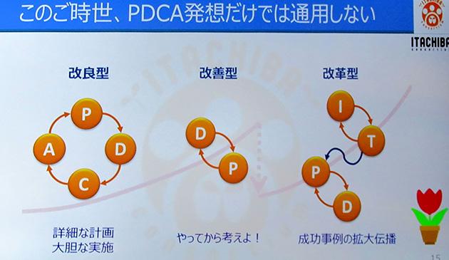 これからは改良型PDCAの発想は通用せず、改善型や改革型が求められる。ただし、誤ったアプローチをとると大失敗に終わるリスクもあるため、本質を見抜く力が必要。