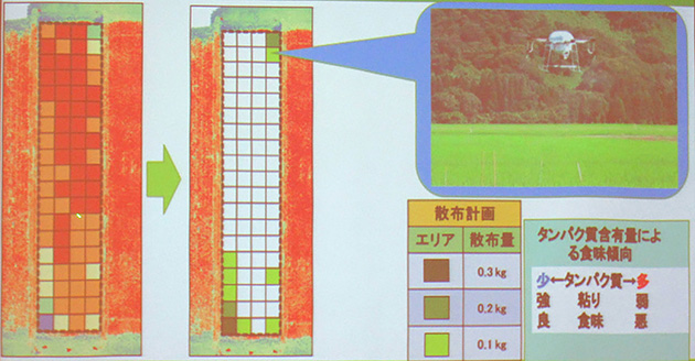 東光鉄工が開発した生育状況調査に基づく適時・適量自動追肥システム。5mメッシュで圃場に農薬を散布し、均一に追肥できる。