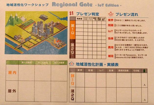 各プレイヤーに配布されるゲームシート