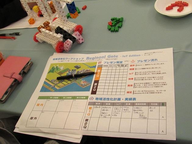 地域活性化計画・実績を具体的に練るゲーム