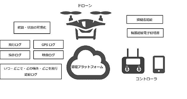 20180525-drone-3